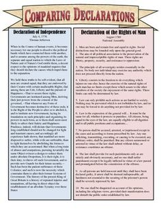 This great, higher-level-thinking worksheet presents excerpts from both America's Declaration of Independence and the French Declaration of the Rights of Man and Citizen. It is excellent to use in an American History class when covering the American Revolution, or in a World History class learning about the French Revolution.