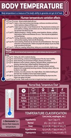Surprising Facts About Body Temperature ►► http://www.herbs-info.com/blog/surprising-facts-about-body-temperature/?i=p