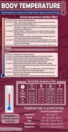 Surprising Facts About Body Temperature ►► http://www.herbs-info.com/blog/surprising-facts-about-body-temperature/?i=p