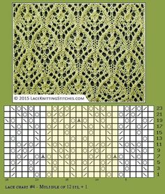 Quick helpful tip: Where do I get cheap patterns? : Quick helpful tip: Where do I get cheap patterns? Lace Knitting Stitches, Lace Knitting Patterns, Knitting Charts, Lace Patterns, Loom Knitting, Hand Knitting, Stitch Patterns, Tricot D'art, Knit Lace