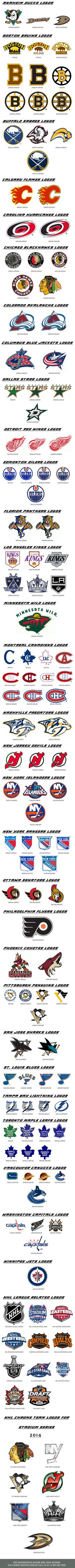 NHL Logo Designs Through the Years