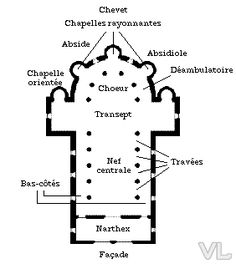 The Romanesque Age – Part plan of the churches role of the vaults and figure of the Ch … - Architecture Architecture Romane, Romanesque Architecture, Roman Architecture, Sacred Architecture, Cultural Architecture, Education Architecture, Architecture Design, Architecture Religieuse, Minecraft Projects