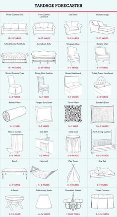 15 Interior Design Charts To Help You Feel Like A Professional Decorator The Ultimate Guide to Shopping for Upholstery – Mobilier de Salon Diy Interior, Interior Design Tips, Home Design, Interior Decorating, Decorating Tips, Decorating Websites, Scandinavian Interior, Interior Paint, Design Dintérieur