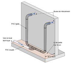 Plumbing Diagram For Pool Salt Chlorinator In Pool Pump