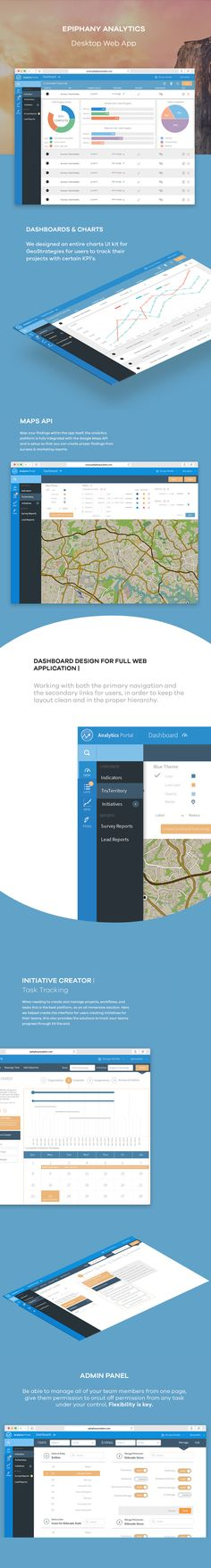 Analytics Web App - Dashboard, charts, initiatives, maps, google api and everything else.
