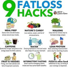 9 Fat Loss Hacks For most of my audience, fat loss is the main goal. ⠀ Losing fat is more simple than you think, but the problem is being… Lose Belly Fat, Lose Fat, How To Lose Weight Fast, Loose Belly, Lose Thigh Fat, Best Weight Loss, Weight Loss Tips, Losing Weight, Healthy Recipes For Weight Loss