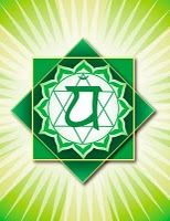 "Heart Chakra: ""Anahata""  Location: Center of chest  Color: Green  Element: Air  Mantra: Yam  Meditation: I love  Affirmations: My heart opens with love for all beings. My heart is open and flows freely with love for others and myself. I am open to giving and receiving love.  Related to: Unconditional love, self-healing, and joy  Asana: Warrior I, crescent moon, half moon, cobra, fish, cow face pose, camel, prone spinal twist  Breath: Alternate nostril"