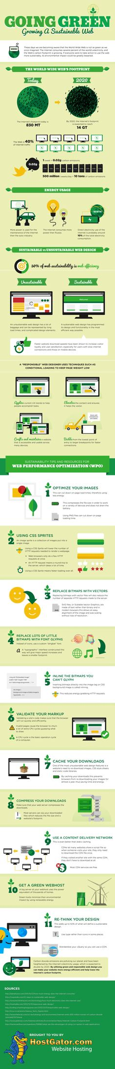 This infographic sheds some light on this issue and even provides some helpful tips on how to minimize your (virtual, but not virtual) carbon footprint.
