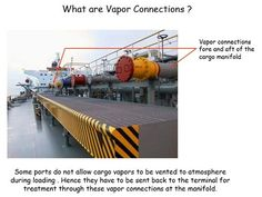 Everything we do at Sea Tanker Ship, Inert Gas, Exhaust Gas, Oil Tanker, Knowledge, Sea, Travel, The Ocean, Ocean