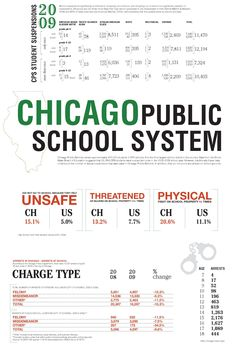Chicago School to Prison Pipeline is a daily issue that I see in my practice. Always try to head it off in early grades.