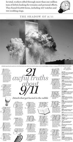 21 Truths About 9/11   Link no longer exists, read from this image.