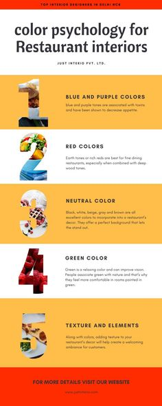 Color Psychology for Restaurant interiors - Just Interio