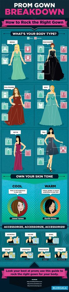 Spring is here, and for the teens of America, this means prom season. Girls spanning the nation will thumb through racks and walk through malls on the never-ending search for the perfect gown. Well, BlueGala knows the frustration and has put together an infographic going over which cuts to choose for different body types, and how to dress to impress for prom.