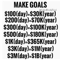 Make Goals....