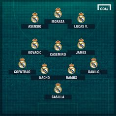 cool Alineación del Real Madrid ante el Granada: Lesionados, suspendidos, noticias y TV