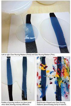 Pouring glaze