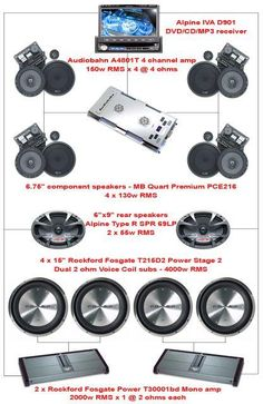 Car Sound System Diagram Sound system diagram. I like the setup but am really curious how the rear coaxial 6x9s are driven.