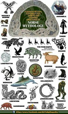 am a man of the norse shirt Mythological Creatures of Norse Mythology!Mythological Creatures of Norse Mythology! Viking Symbols, Viking Art, Viking Myths, Tatoo Symbol, Norse Tattoo, Norse Mythology Tattoo, Celtic Mythology, Armor Tattoo, Viking Tattoos