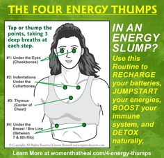 The Four Energy Thumps