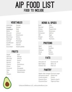 Learn the basics of the AIP diet and tips and tricks for tackling the AIP lifestyle. With this guide you'll be living a healthier, happier life in no time! Paleo Food List, Paleo Mom, Food Lists, Gluten Free Food List, Planning Budget, Meal Planning, Dieta Aip, Spinach Protein, Autoimmune Diet