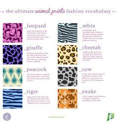 animal print art - The Ultimate Animal Prints Fashion Vocabulary Fashion Terminology, Fashion Terms, Fashion Mode, Fashion 101, 90s Fashion, High Fashion, Fashion Ideas, Fashion Dresses, Vintage Fashion