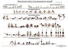 ashtanga yoga asanas - intermediate series https://www.google.com/search?q=ashtanga+yoga+asanas&espv=2&biw=1280&bih=709&source=lnms&tbm=isch&sa=X&ved=0CAYQ_AUoAWoVChMIu_OK_cjcxgIVBzOICh1JxQGf&utm_content=buffere2e84&utm_medium=social&utm_source=pinterest.com&utm_campaign=buffer