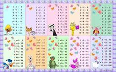 Kislányom másodikos és pár hónapja kezdték meg a szorzótáblával való ismerkedést. Keresgéltem a neten találtam is érdekes oldalakat ahol... Times Table Chart, Times Tables, Multiplication Worksheets, Kindergarten Math Worksheets, I School, School Teacher, File Folder Activities, Home Learning, Math For Kids