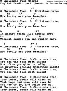 Christmas Songs and Carols, lyrics with chords for guitar banjo ...