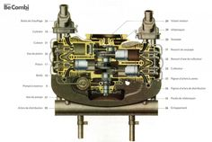 Le moteur du VW Combi vu par un nul… | Be Combi