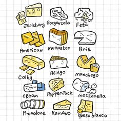 all types of cheese Type Illustration, Food Illustrations, Cheese Drawing, Chevron Wall Decor, Country Girl Life, Cata, Doodle Drawings, Pattern Drawing, Edible Art