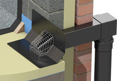 SCUPPER : an opening in a wall or parapet for the drainage ...