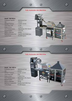 Best fully automatic roti machine images in making