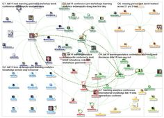 lak14 Twitter NodeXL SNA Map and Report for Monday, 24 March 2014 at 14:21 UTC