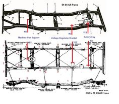 Httpthe blueprints v o w pinterest jeeps jeep comparison of cj5 frame top and m38a1 frame lower two malvernweather Choice Image