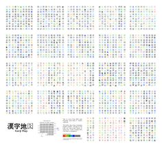 The kanji that Japanese school children learn, by year level. These kids know 1000 kanji by the time they finish primary school!