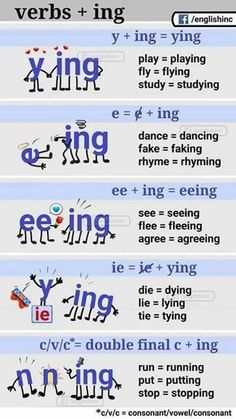 verbs + ing grammatica English
