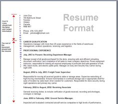 harvard resume template 2015 httpwwwjobresumewebsiteharvard