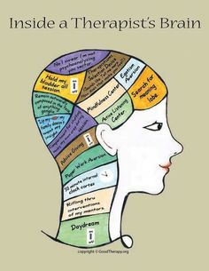 Therapist's Brain....wow this is spot on!