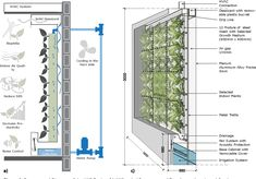 Figure 3 from Green air conditioning: Using indoor living wall systems as a climate control method | Semantic Scholar