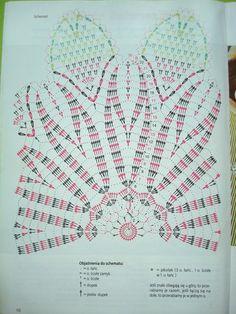 Вязание крючком. Салфетка в форме цветка ромашки. Обсуждение на LiveInternet - Российский Сервис Онлайн-Дневников
