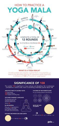 Yoga Mala Pratice