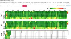 Atlassian customers in the news! | Orbitz's Hotel Rates Heatmap Shows You When to Book Your Hotel