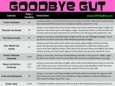 Goodbye Gut!!!!!!