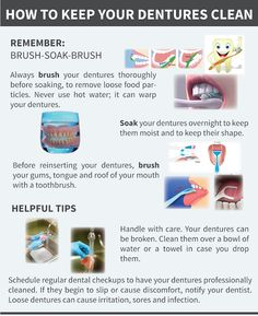 Complete Dentures 101. #Dentist #Dentistry #Dental http://www.thedaviedentist.com/home