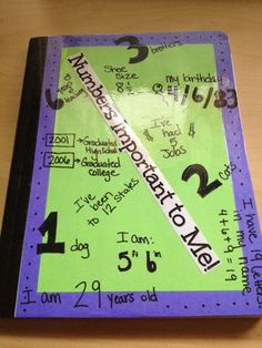 Teaching in Special Education: Interactive Student Notebooks ***site special education teacher high school math and science, check for other ideas.