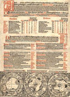 Jakob Honiger. Almanach in der hochebreysten Hochen Schule zu Erffort... auff das M.CCCC.XCIIII Iar gecalculyret. [Nuremberg : Caspar Hochfeder, 1493?] via http://www.nlm.nih.gov/hmd/almanac/early.html