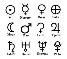 Learn the planets and signs on CafeAstrology