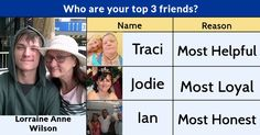 Who are your top 3 friends?