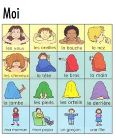 Notre corps. #FLE #france