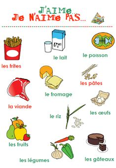 Learning French or any other foreign language require methodology, perseverance and love. In this article, you are going to discover a unique learn French method. French Expressions, French Language Lessons, French Language Learning, French Lessons, French Basics, French For Beginners, French Flashcards, French Worksheets, French Teaching Resources